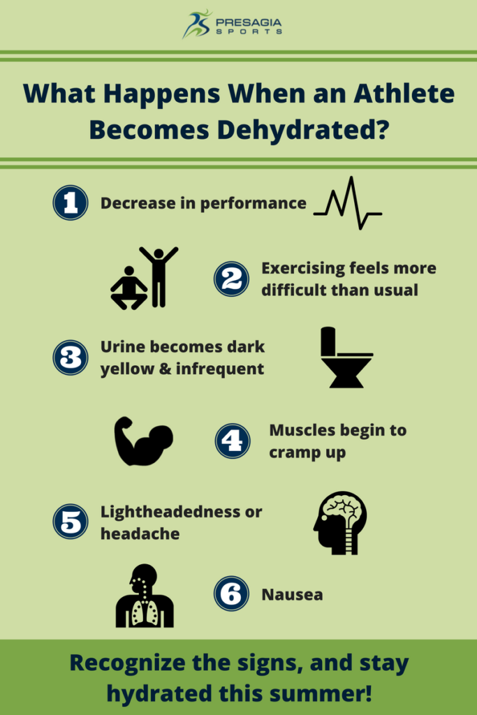 Hydration for Athletes: What You Need to Know to Maximize Performance